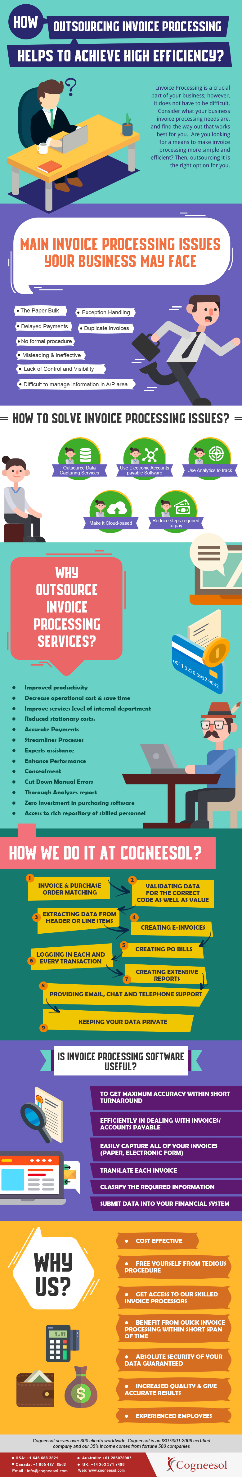 Outsourcing Invoice Processing