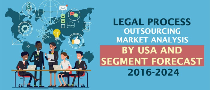 outsourcing legal services